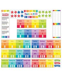 Painted Palette Numbers 0-30 Mini Bulletin Board Set , CTP0601