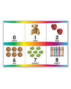 Numbers 0-20 Bulletin Board Set, EU-848210